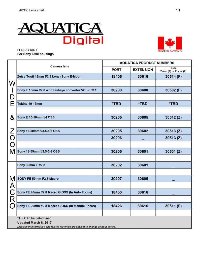 Aquatica A6300 / A6500 Lens Chart